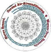 Air Conditioning (CD) at Kmart.com